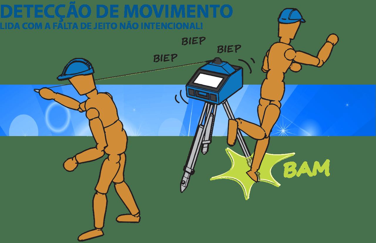 Prodim Proliner - Detecção ded Movimento