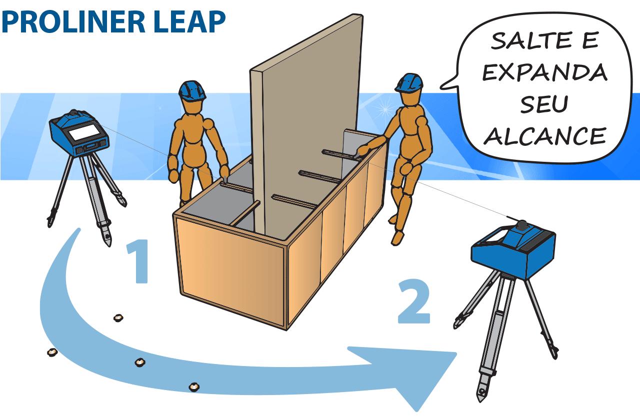 Prodim Proliner Leap - Salte e expanda seu alcance